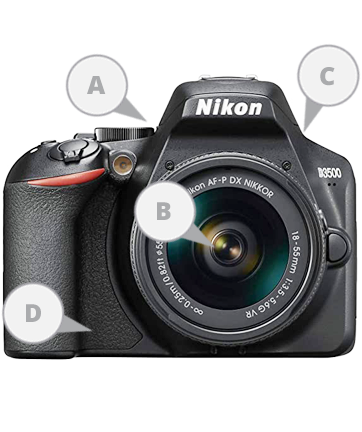 Why do I need camera insurance? What is camera insurance? What is covered under a camera protection plan?