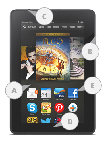Ereader Cracked Screen repair cost vs Worth Ave. Group insurance claim