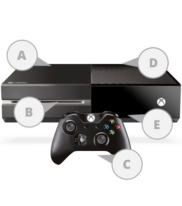 Playstation, XBox Extended Warranty vs Insurance Repair Cost